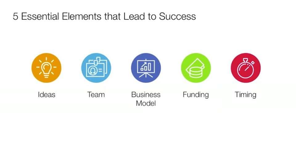 El factor ganador de los cinco principales diferenciales en las startups