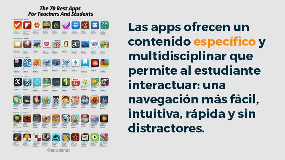 Las apps ofrecen un contenido específico y multidisciplinar que permite al estudiante interactuar: una navegación más fácil, intuitiva, rápida y sin distractores
