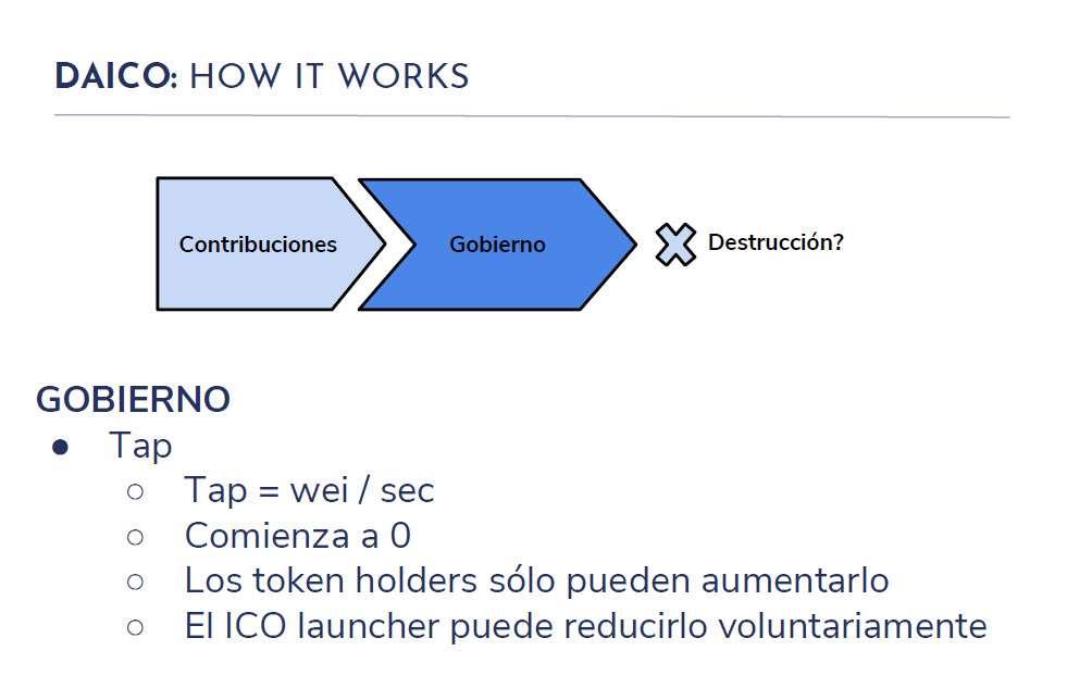 DAICO - Cómo funciona el Tap