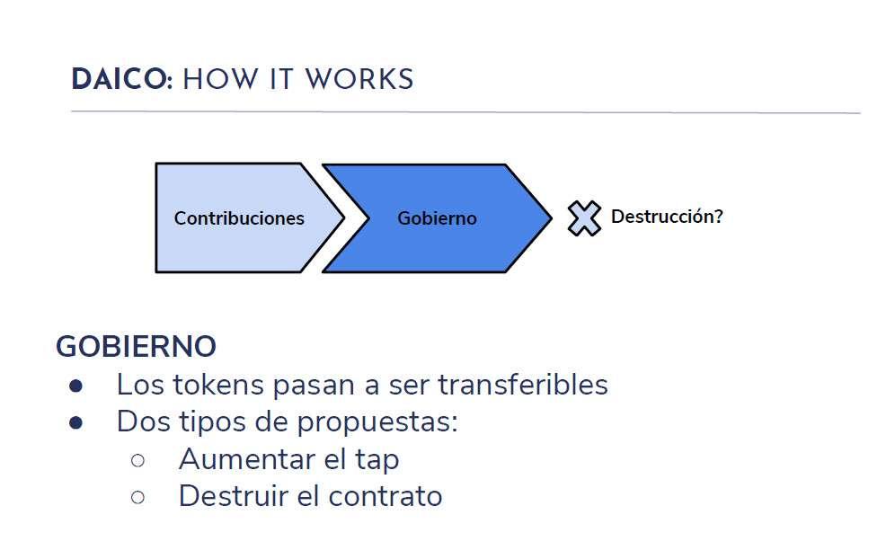 DAICO - Fase de Gobierno