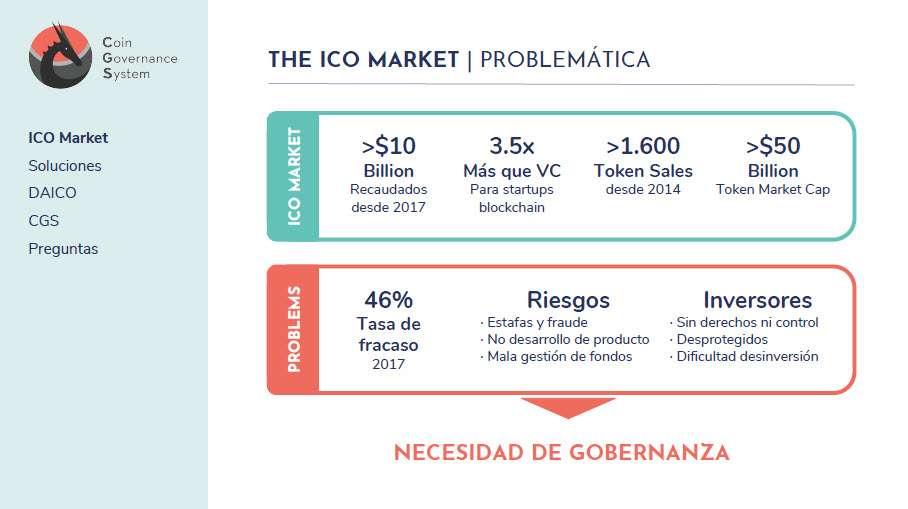 La problemática de las ICOs